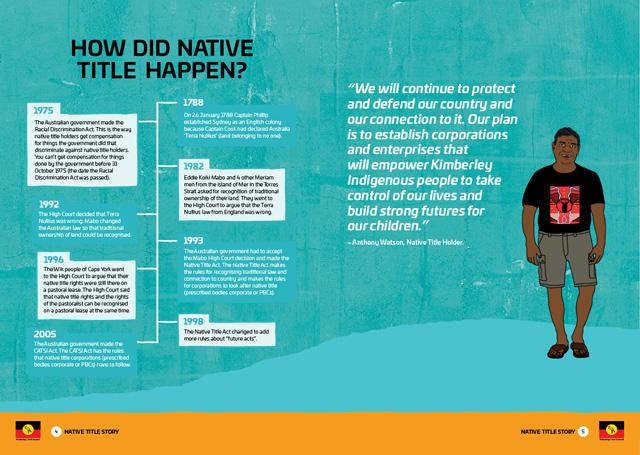 KLC-native-title-story-3