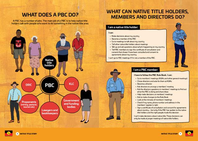 KLC-native-title-story-5