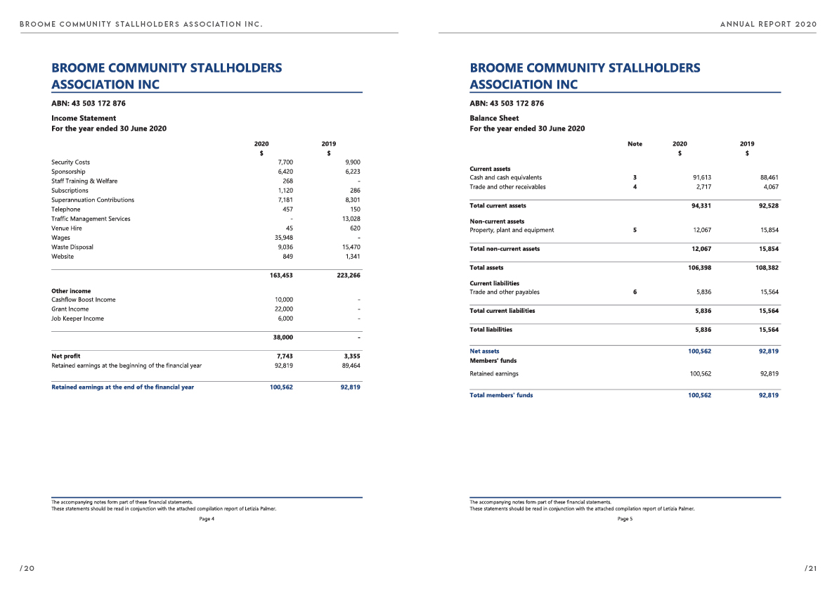 Broome Markets Annual Report 2020